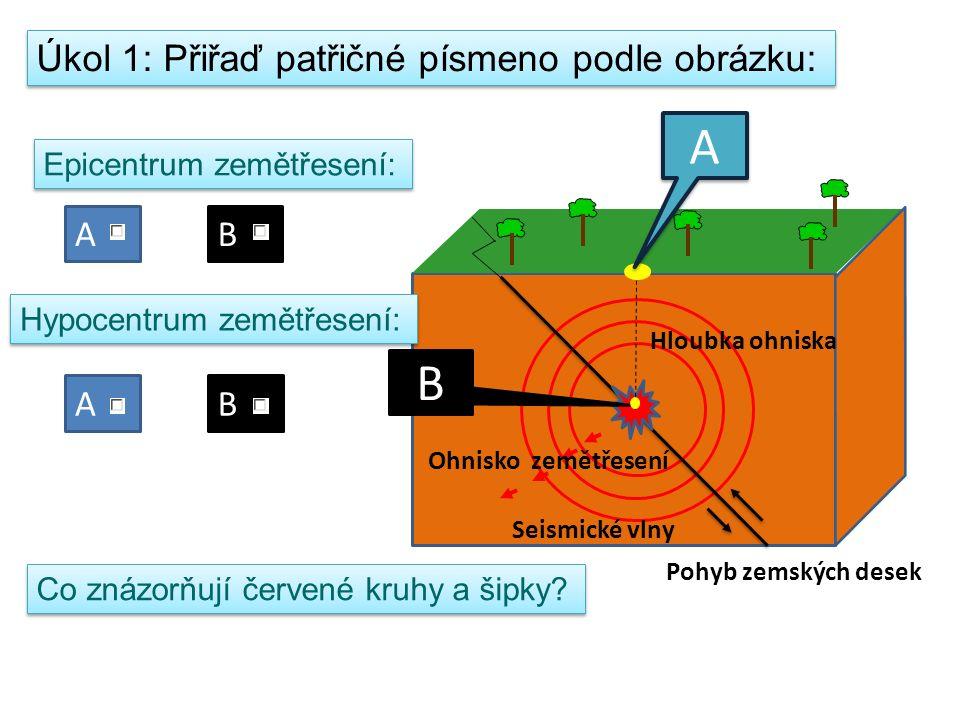 A A B Úkol 1: Přiřaď patřičné písmeno podle obrázku: Epicentrum zemětřesení: AB Hypocentrum zemětřesení: AB Co znázorňují červené kruhy a šipky.