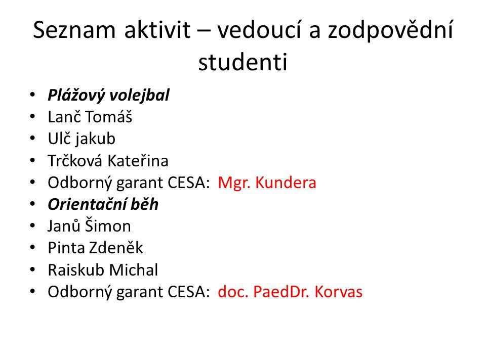 Seznam aktivit – vedoucí a zodpovědní studenti Plážový volejbal Lanč Tomáš Ulč jakub Trčková Kateřina Odborný garant CESA: Mgr.
