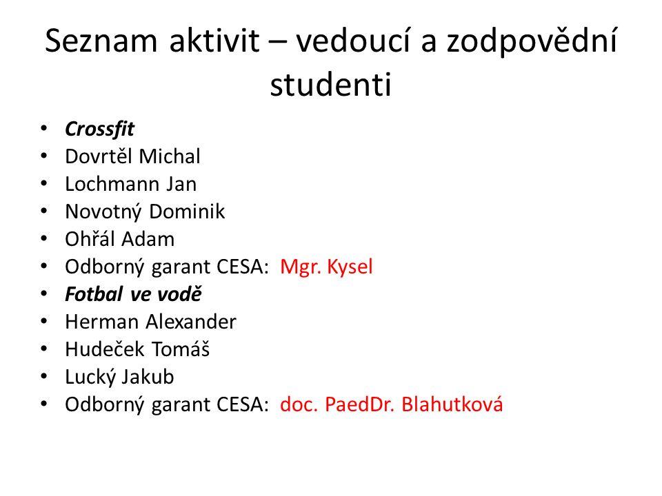 Seznam aktivit – vedoucí a zodpovědní studenti Crossfit Dovrtěl Michal Lochmann Jan Novotný Dominik Ohřál Adam Odborný garant CESA: Mgr.