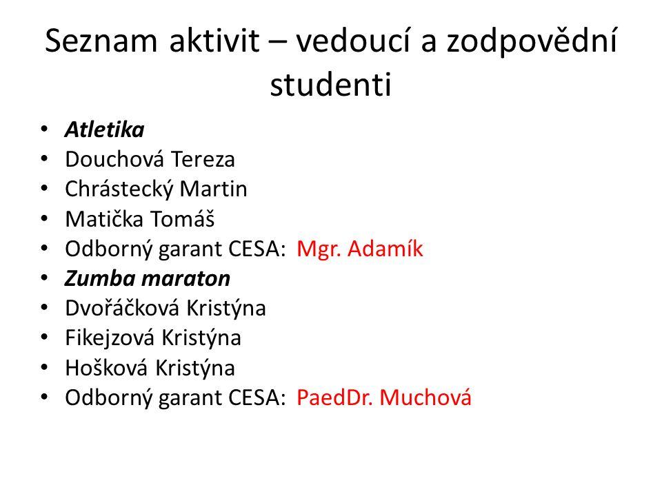 Seznam aktivit – vedoucí a zodpovědní studenti Atletika Douchová Tereza Chrástecký Martin Matička Tomáš Odborný garant CESA: Mgr.