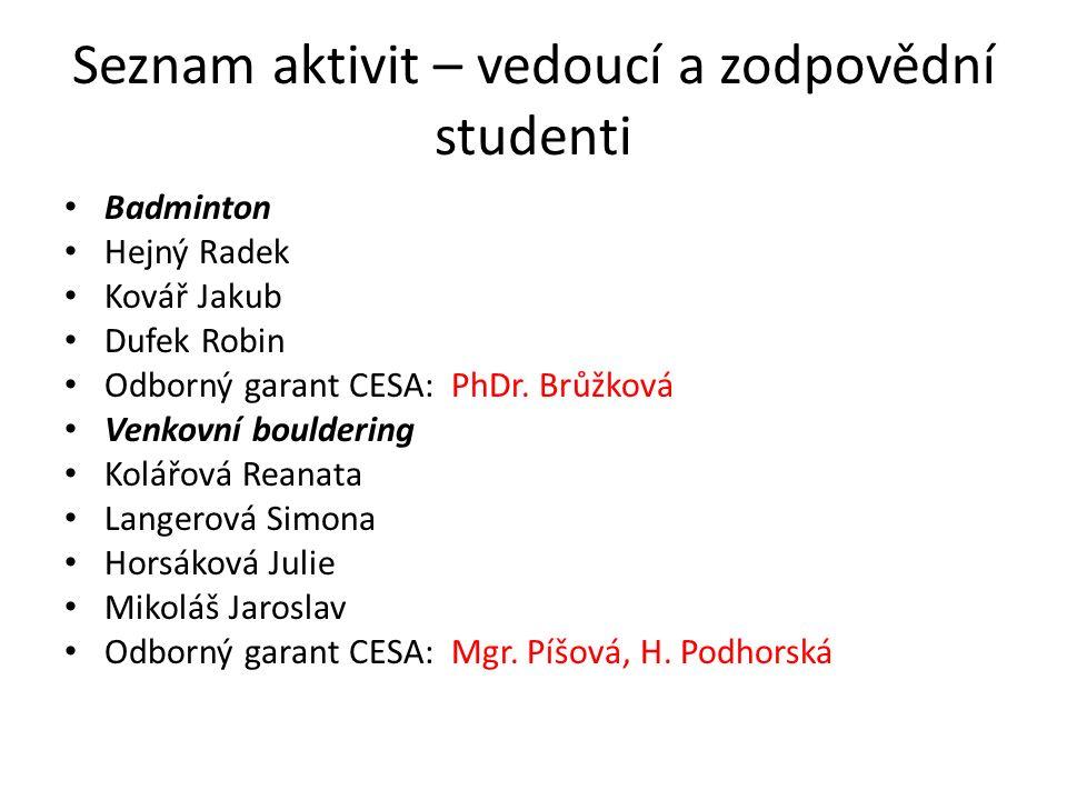 Seznam aktivit – vedoucí a zodpovědní studenti Badminton Hejný Radek Kovář Jakub Dufek Robin Odborný garant CESA: PhDr.