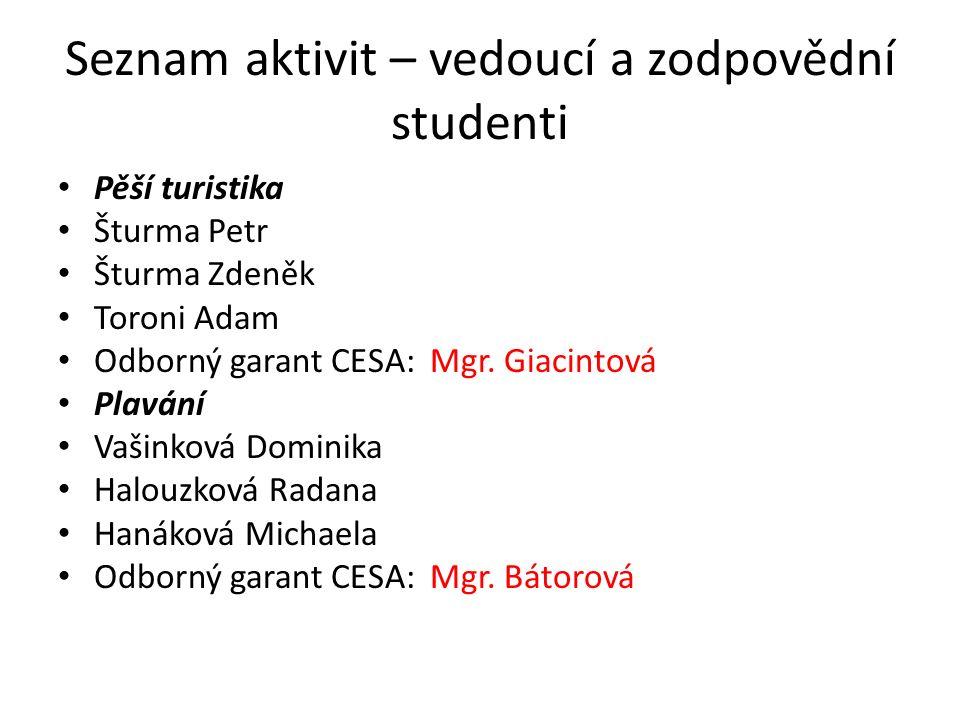Seznam aktivit – vedoucí a zodpovědní studenti Pěší turistika Šturma Petr Šturma Zdeněk Toroni Adam Odborný garant CESA: Mgr.