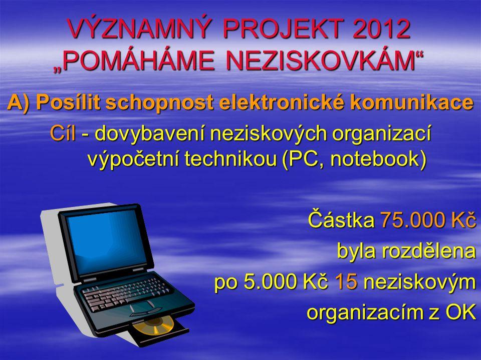 """VÝZNAMNÝ PROJEKT 2012 """"POMÁHÁME NEZISKOVKÁM A) Posílit schopnost elektronické komunikace Cíl - dovybavení neziskových organizací výpočetní technikou (PC, notebook) Částka 75.000 Kč byla rozdělena po 5.000 Kč 15 neziskovým organizacím z OK"""