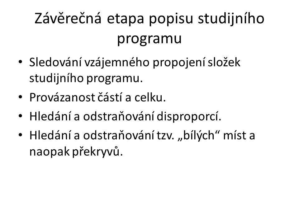 Závěrečná etapa popisu studijního programu Sledování vzájemného propojení složek studijního programu.