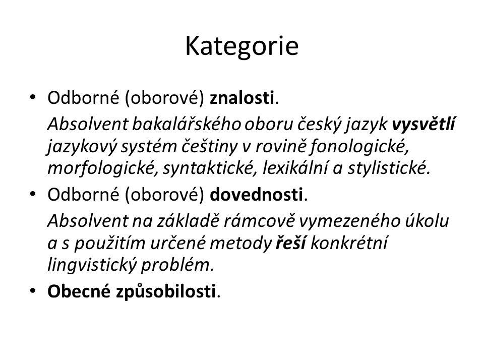 Kategorie Odborné (oborové) znalosti. Absolvent bakalářského oboru český jazyk vysvětlí jazykový systém češtiny v rovině fonologické, morfologické, sy