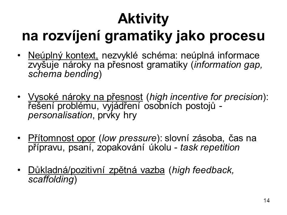 14 Aktivity na rozvíjení gramatiky jako procesu Neúplný kontext, nezvyklé schéma: neúplná informace zvyšuje nároky na přesnost gramatiky (information gap, schema bending) Vysoké nároky na přesnost (high incentive for precision): řešení problému, vyjádření osobních postojů - personalisation, prvky hry Přítomnost opor (low pressure): slovní zásoba, čas na přípravu, psaní, zopakování úkolu - task repetition Důkladná/pozitivní zpětná vazba (high feedback, scaffolding)