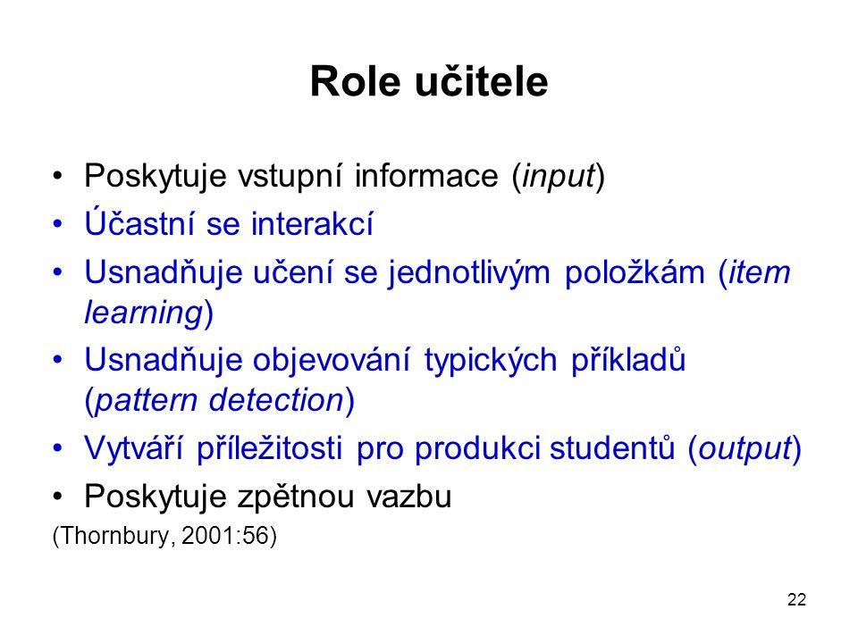 22 Role učitele Poskytuje vstupní informace (input) Účastní se interakcí Usnadňuje učení se jednotlivým položkám (item learning) Usnadňuje objevování typických příkladů (pattern detection) Vytváří příležitosti pro produkci studentů (output) Poskytuje zpětnou vazbu (Thornbury, 2001:56)