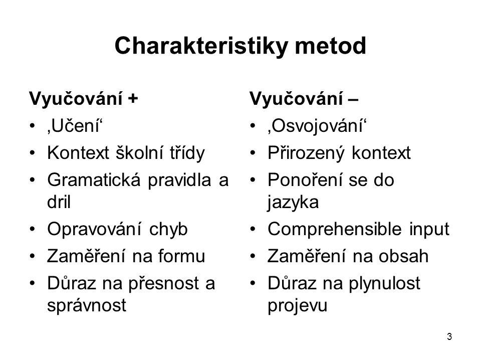 3 Charakteristiky metod Vyučování + 'Učení' Kontext školní třídy Gramatická pravidla a dril Opravování chyb Zaměření na formu Důraz na přesnost a sprá