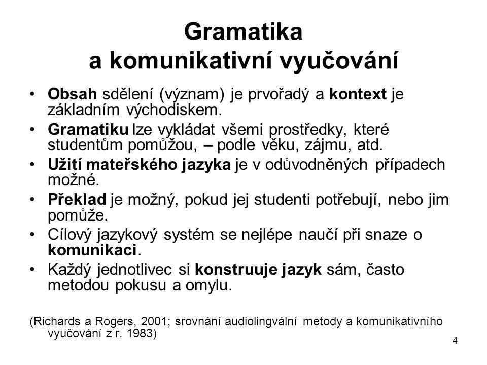 4 Gramatika a komunikativní vyučování Obsah sdělení (význam) je prvořadý a kontext je základním východiskem. Gramatiku lze vykládat všemi prostředky,