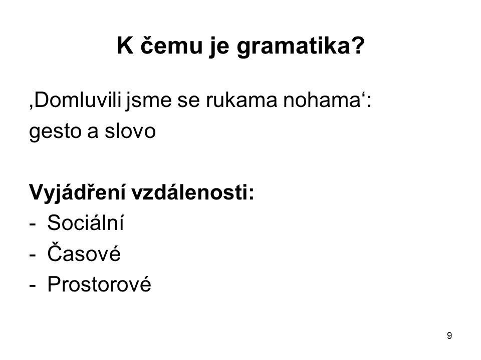 9 K čemu je gramatika.