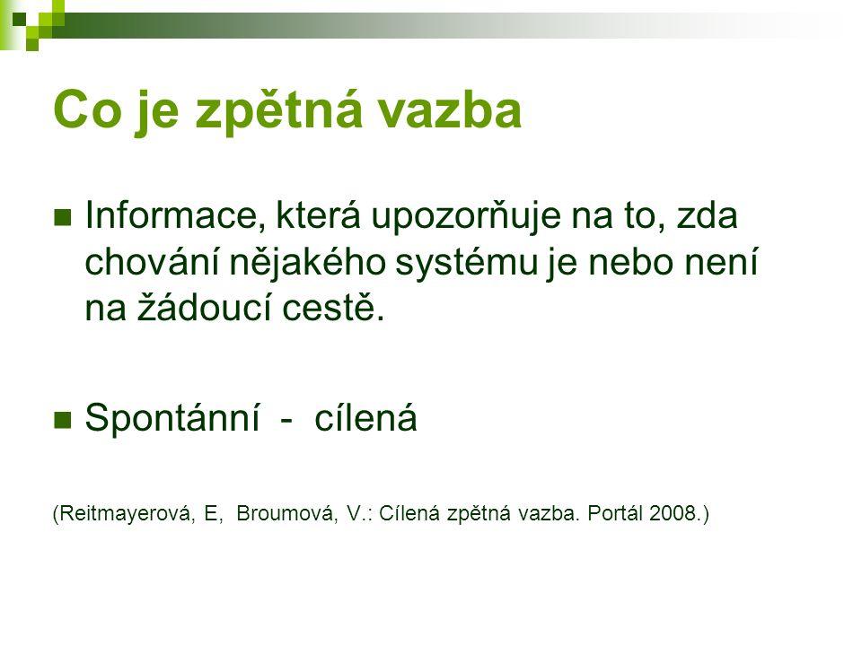 Co je zpětná vazba Informace, která upozorňuje na to, zda chování nějakého systému je nebo není na žádoucí cestě.