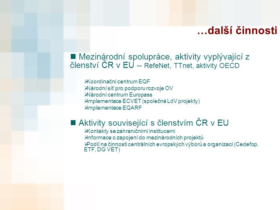 …další činnosti Mezinárodní spolupráce, aktivity vyplývající z členství ČR v EU – RefeNet, TTnet, aktivity OECD  Koordinační centrum EQF  Národní síť pro podporu rozvoje OV  Národní centrum Europass  Implementace ECVET (společné LdV projekty)  Implementace EQARF Aktivity související s členstvím ČR v EU  Kontakty se zahraničními institucemi  Informace o zapojení do mezinárodních projektů  Podíl na činnosti centrálních evropských výborů a organizací (Cedefop, ETF, DG VET)