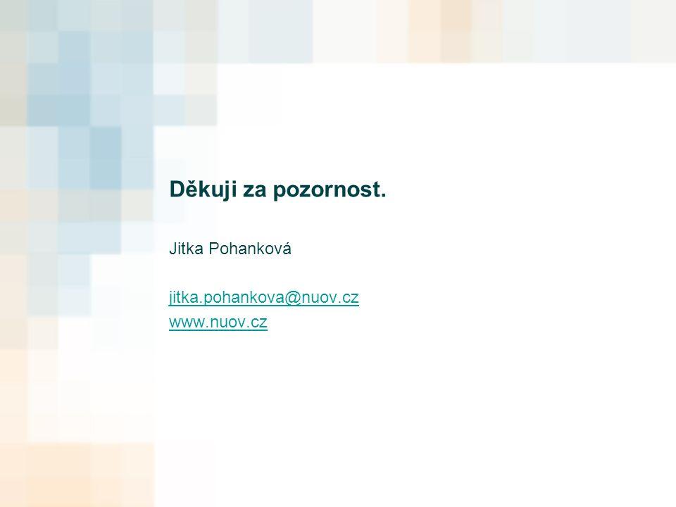 Děkuji za pozornost. Jitka Pohanková jitka.pohankova@nuov.cz www.nuov.cz