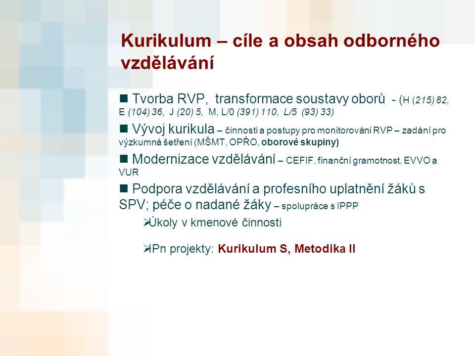 Kurikulum – cíle a obsah odborného vzdělávání Tvorba RVP, transformace soustavy oborů - ( H (215) 82, E (104) 36, J (20) 5, M, L/0 (391) 110, L/5 (93) 33) Vývoj kurikula – činnosti a postupy pro monitorování RVP – zadání pro výzkumná šetření (MŠMT, OPŘO, oborové skupiny) Modernizace vzdělávání – CEFIF, finanční gramotnost, EVVO a VUR Podpora vzdělávání a profesního uplatnění žáků s SPV; péče o nadané žáky – spolupráce s IPPP  Úkoly v kmenové činnosti  IPn projekty: Kurikulum S, Metodika II