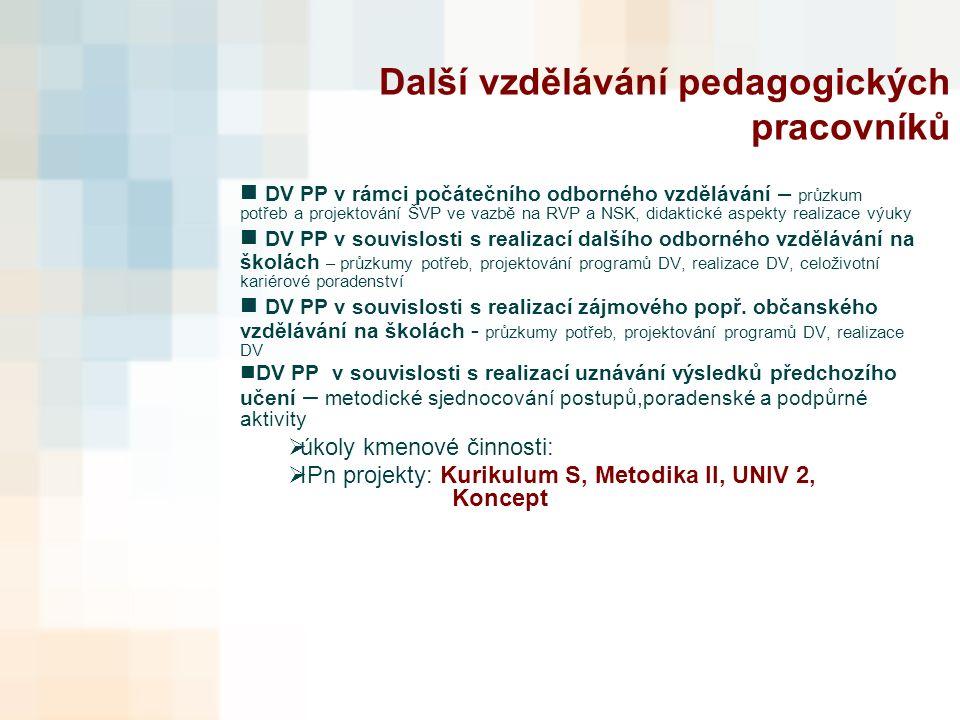 Další vzdělávání pedagogických pracovníků DV PP v rámci počátečního odborného vzdělávání – průzkum potřeb a projektování ŠVP ve vazbě na RVP a NSK, didaktické aspekty realizace výuky DV PP v souvislosti s realizací dalšího odborného vzdělávání na školách – průzkumy potřeb, projektování programů DV, realizace DV, celoživotní kariérové poradenství DV PP v souvislosti s realizací zájmového popř.