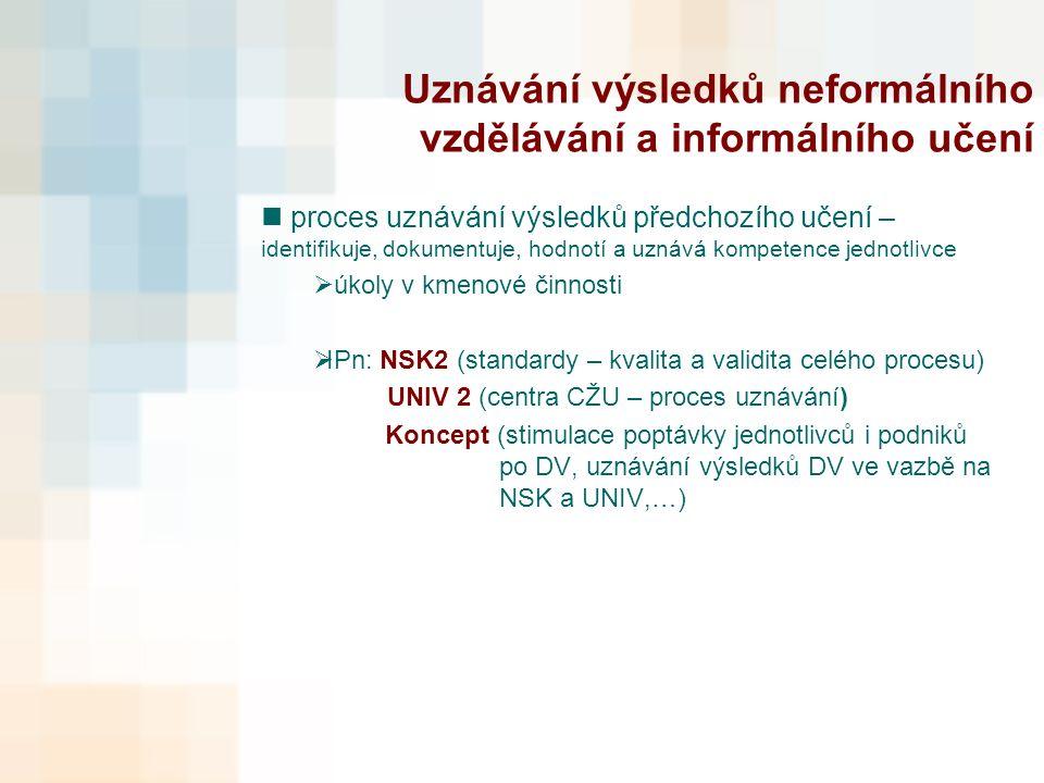 Uznávání výsledků neformálního vzdělávání a informálního učení proces uznávání výsledků předchozího učení – identifikuje, dokumentuje, hodnotí a uznává kompetence jednotlivce  úkoly v kmenové činnosti  IPn: NSK2 (standardy – kvalita a validita celého procesu) UNIV 2 (centra CŽU – proces uznávání) Koncept (stimulace poptávky jednotlivců i podniků po DV, uznávání výsledků DV ve vazbě na NSK a UNIV,…)