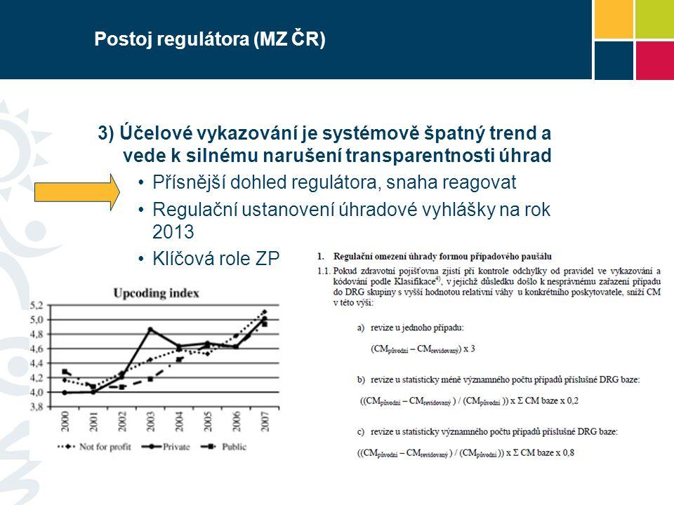 Postoj regulátora (MZ ČR) 3) Účelové vykazování je systémově špatný trend a vede k silnému narušení transparentnosti úhrad Přísnější dohled regulátora, snaha reagovat Regulační ustanovení úhradové vyhlášky na rok 2013 Klíčová role ZP