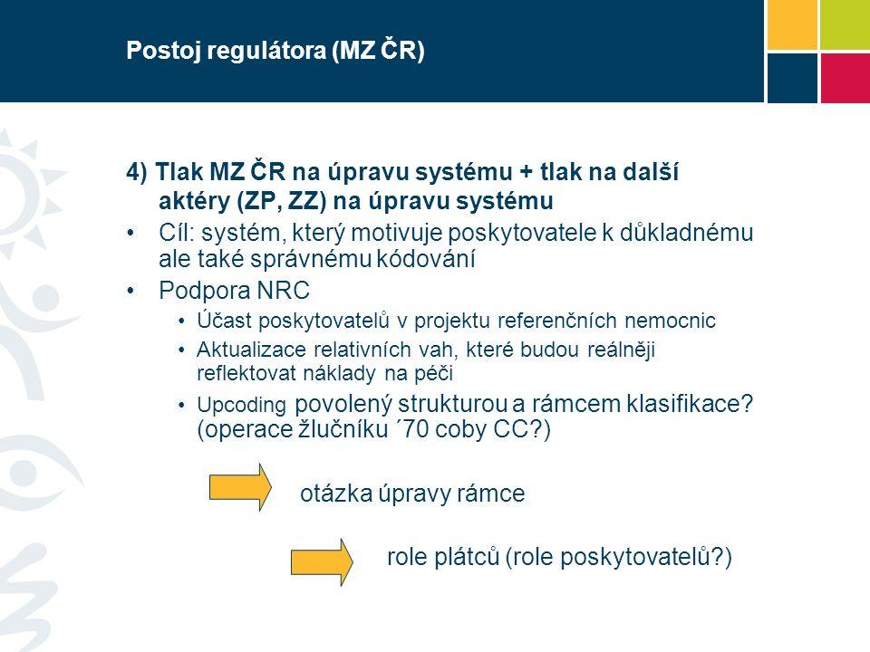 Postoj regulátora (MZ ČR) 4) Tlak MZ ČR na úpravu systému + tlak na další aktéry (ZP, ZZ) na úpravu systému Cíl: systém, který motivuje poskytovatele k důkladnému ale také správnému kódování Podpora NRC Účast poskytovatelů v projektu referenčních nemocnic Aktualizace relativních vah, které budou reálněji reflektovat náklady na péči Upcoding povolený strukturou a rámcem klasifikace.