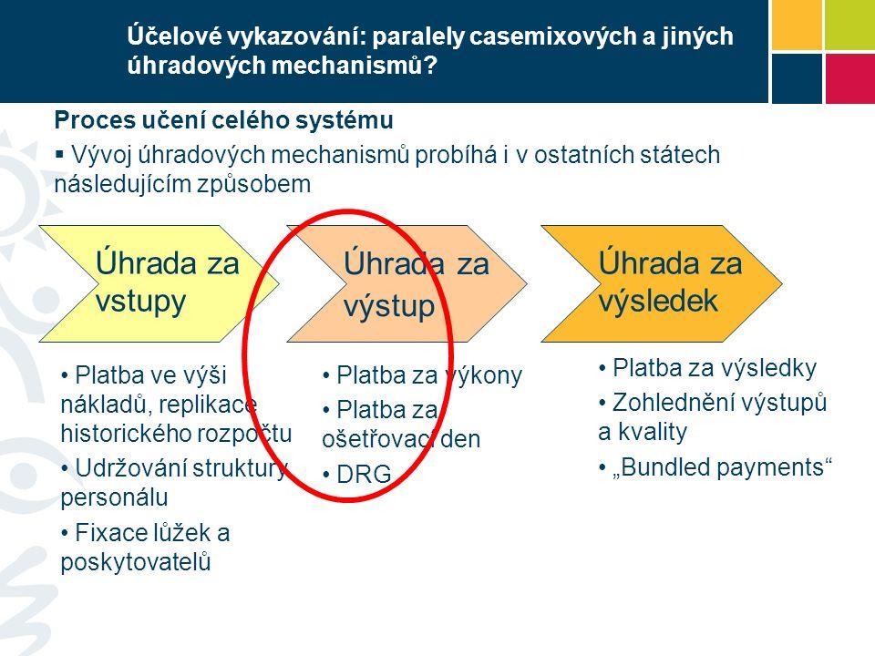 Účelové vykazování: paralely casemixových a jiných úhradových mechanismů.