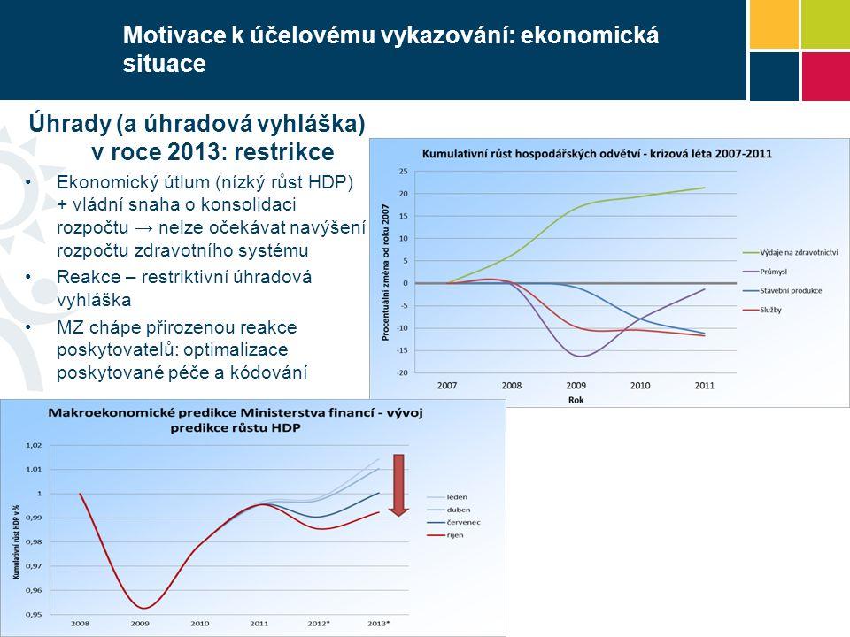 Motivace k účelovému vykazování: ekonomická situace Úhrady (a úhradová vyhláška) v roce 2013: restrikce Ekonomický útlum (nízký růst HDP) + vládní snaha o konsolidaci rozpočtu → nelze očekávat navýšení rozpočtu zdravotního systému Reakce – restriktivní úhradová vyhláška MZ chápe přirozenou reakce poskytovatelů: optimalizace poskytované péče a kódování