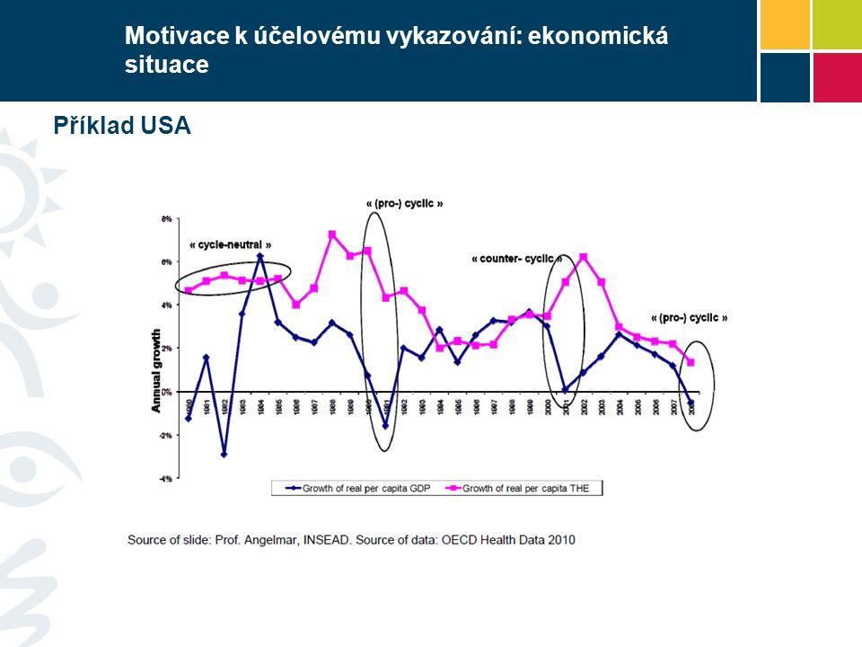 Motivace k účelovému vykazování: ekonomická situace Příklad USA