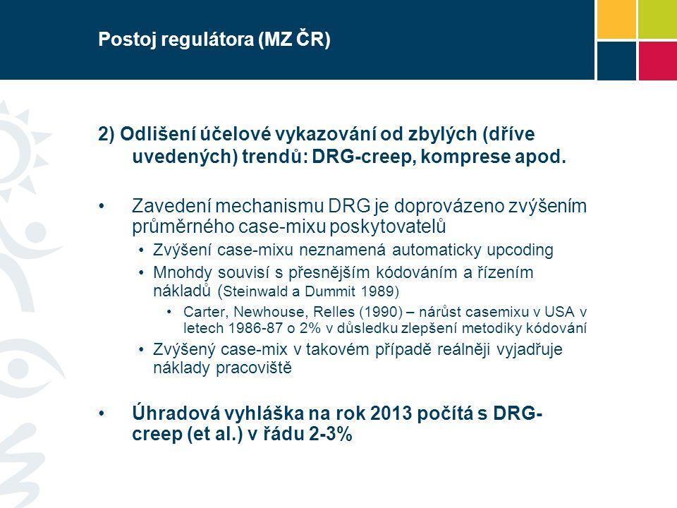 Postoj regulátora (MZ ČR) 2) Odlišení účelové vykazování od zbylých (dříve uvedených) trendů: DRG-creep, komprese apod.