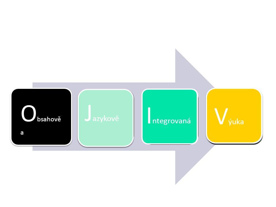 The 4Cs Curriculum areas: Content: jazyk a další předmět Communication: jazyk v procesu učení Cognition: rozvoj kognitivních dovedností Culture: rozvoj kulturního povědomí (Coyle 1999)