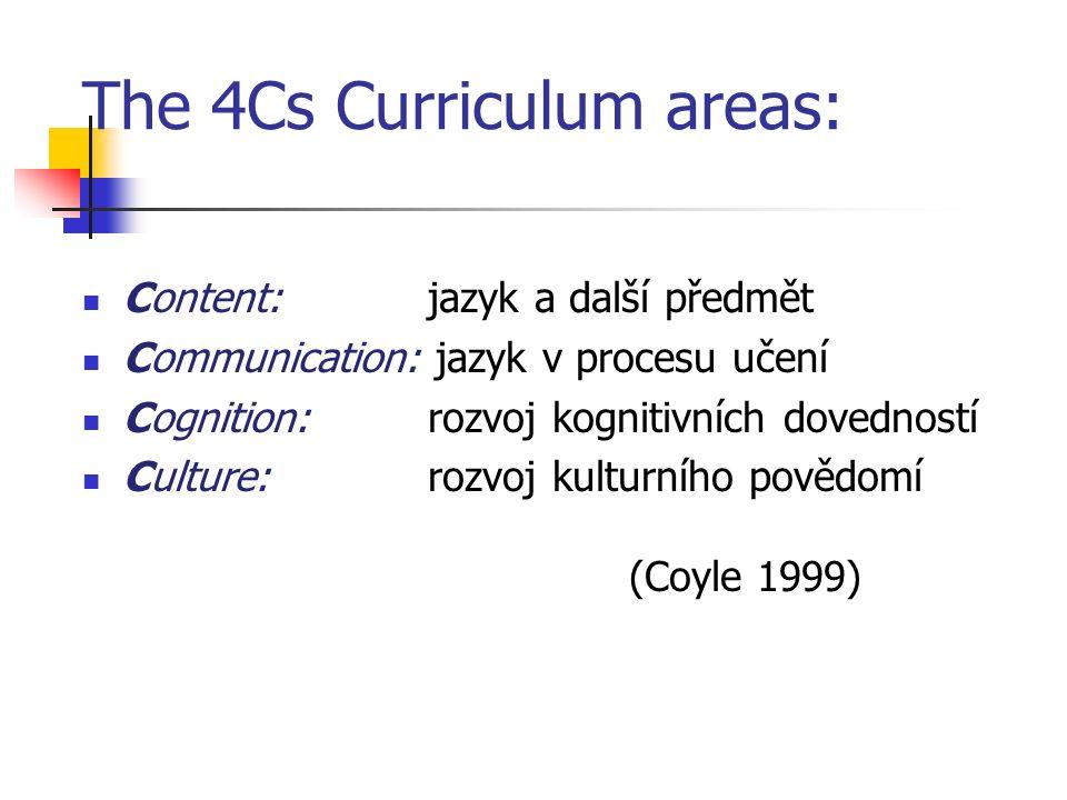 The 4Cs Curriculum areas: Content: jazyk a další předmět Communication: jazyk v procesu učení Cognition: rozvoj kognitivních dovedností Culture: rozvo