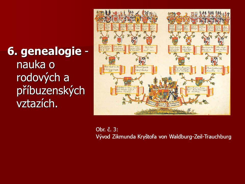 6. genealogie - nauka o rodových a příbuzenských vztazích.