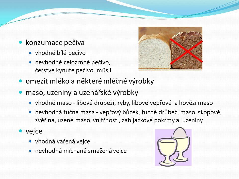 konzumace pečiva vhodné bílé pečivo nevhodné celozrnné pečivo, čerstvé kynuté pečivo, müsli omezit mléko a některé mléčné výrobky maso, uzeniny a uzenářské výrobky vhodné maso - libové drůbeží, ryby, libové vepřové a hovězí maso nevhodná tučná masa - vepřový bůček, tučné drůbeží maso, skopové, zvěřina, uzené maso, vnitřnosti, zabíjačkové pokrmy a uzeniny vejce vhodná vařená vejce nevhodná míchaná smažená vejce