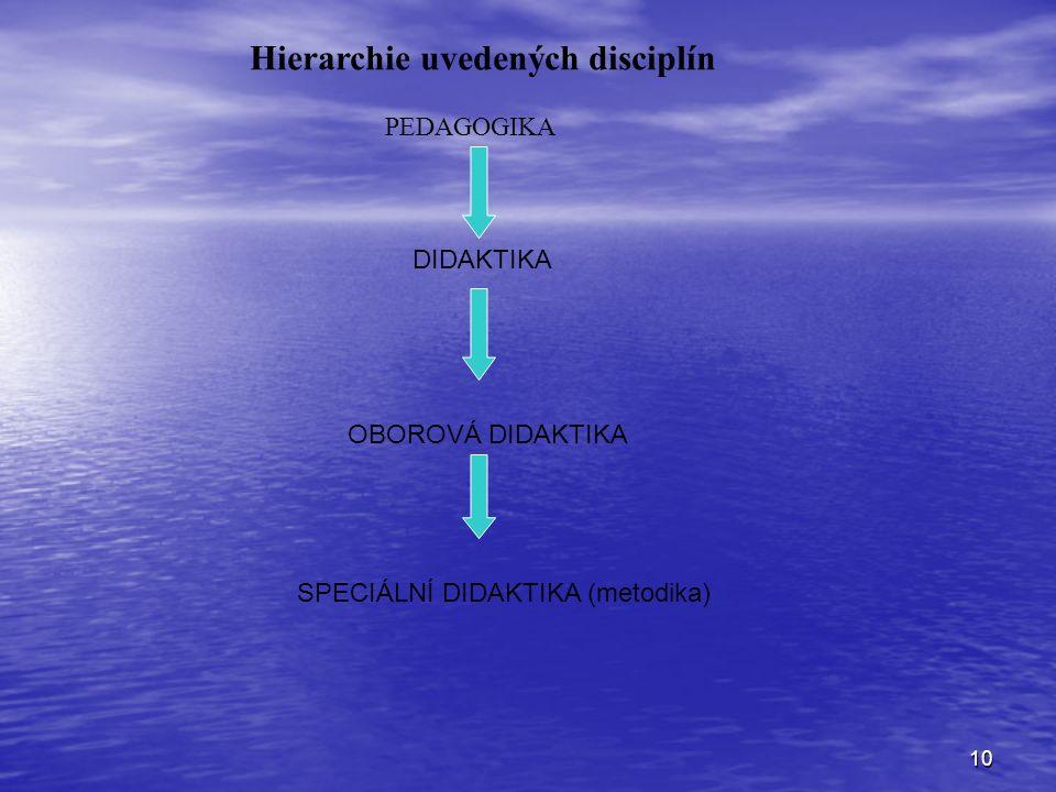 10 Hierarchie uvedených disciplín PEDAGOGIKA DIDAKTIKA OBOROVÁ DIDAKTIKA SPECIÁLNÍ DIDAKTIKA (metodika)