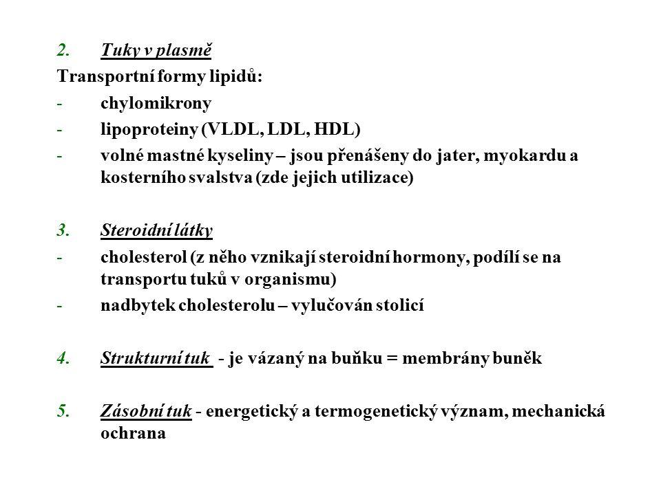 2.Tuky v plasmě Transportní formy lipidů: -chylomikrony -lipoproteiny (VLDL, LDL, HDL) -volné mastné kyseliny – jsou přenášeny do jater, myokardu a kosterního svalstva (zde jejich utilizace) 3.Steroidní látky -cholesterol (z něho vznikají steroidní hormony, podílí se na transportu tuků v organismu) -nadbytek cholesterolu – vylučován stolicí 4.Strukturní tuk - je vázaný na buňku = membrány buněk 5.Zásobní tuk - energetický a termogenetický význam, mechanická ochrana
