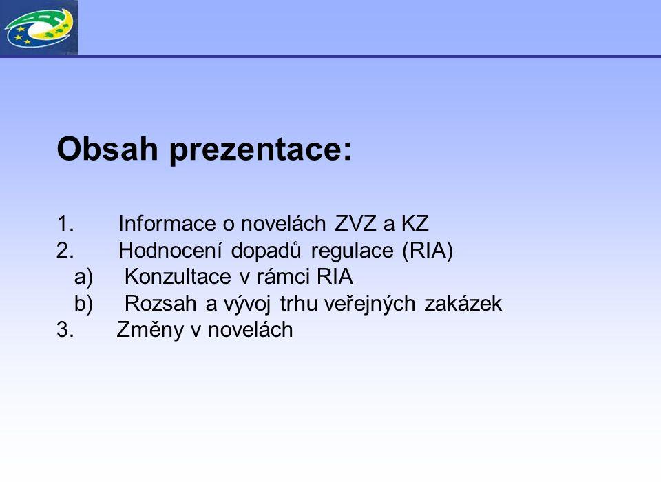 Obsah prezentace: 1. Informace o novelách ZVZ a KZ 2. Hodnocení dopadů regulace (RIA) a) Konzultace v rámci RIA b) Rozsah a vývoj trhu veřejných zakáz