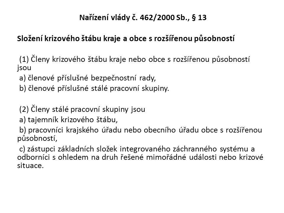Nařízení vlády č.
