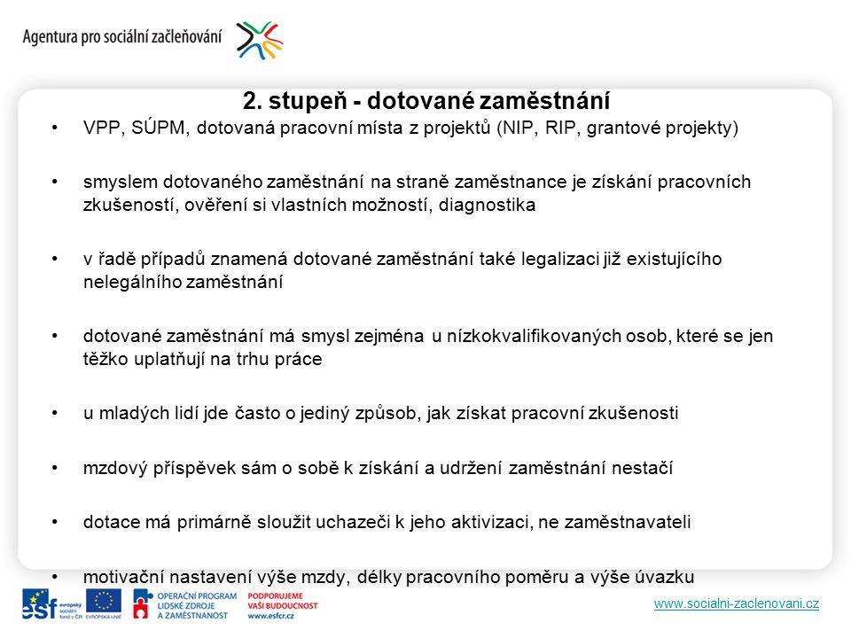 www.socialni-zaclenovani.cz 2.