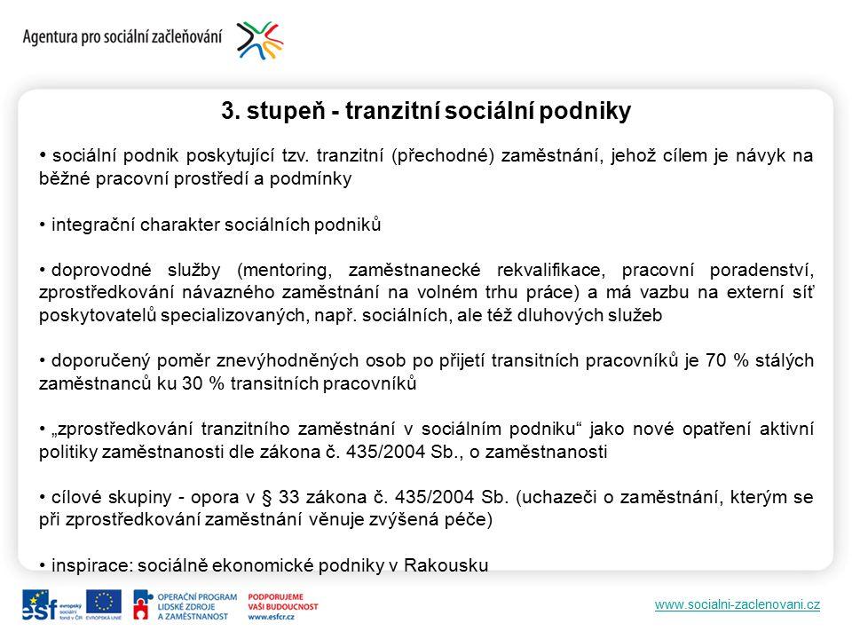 www.socialni-zaclenovani.cz 3.stupeň - tranzitní sociální podniky sociální podnik poskytující tzv.