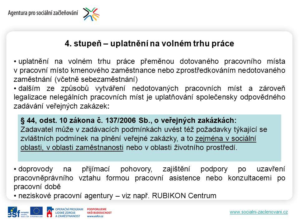 www.socialni-zaclenovani.cz Příručka pro obce – část Zaměstnanost a sociální ekonomika www.socialni-zaclenovani.cz/prirucka