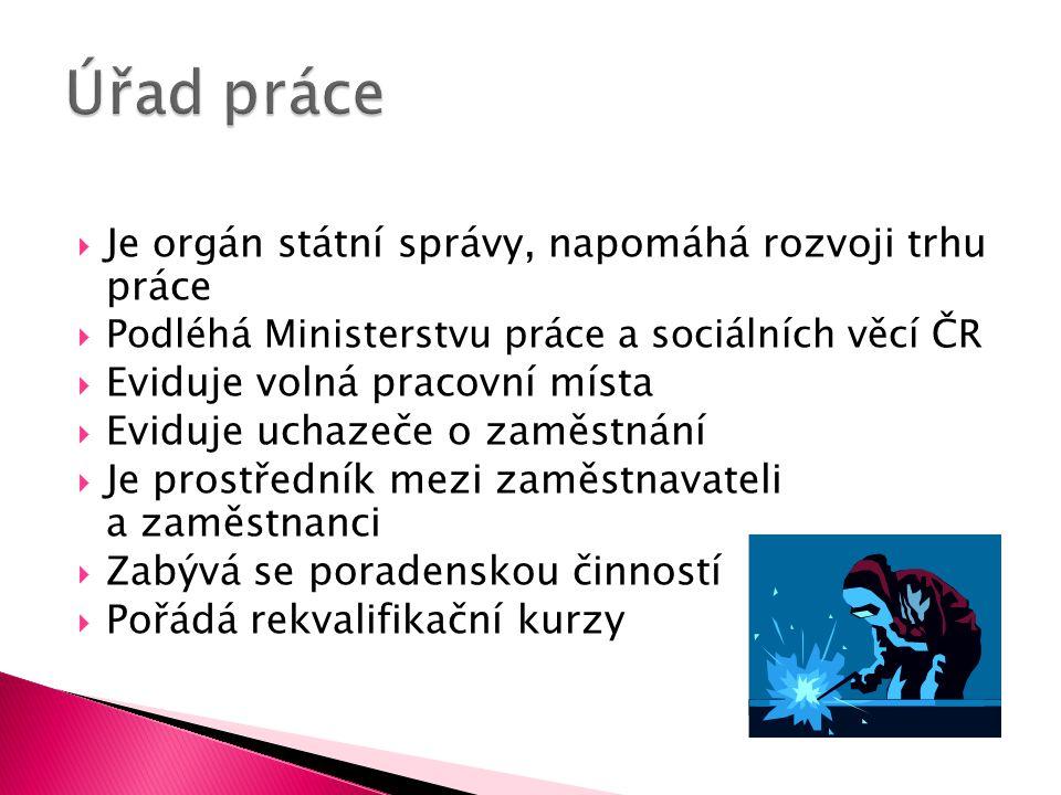  Je uskutečněna na základě písemné dohody uchazeče s úřadem práce  ÚP vybírá uchazeče  Uchazeč: je hmotně zabezpečen získává nové znalosti a dovednosti má větší možnost uplatnění  !!.