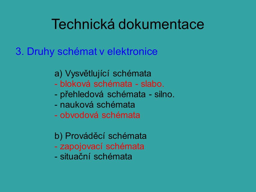 Technická dokumentace 3.