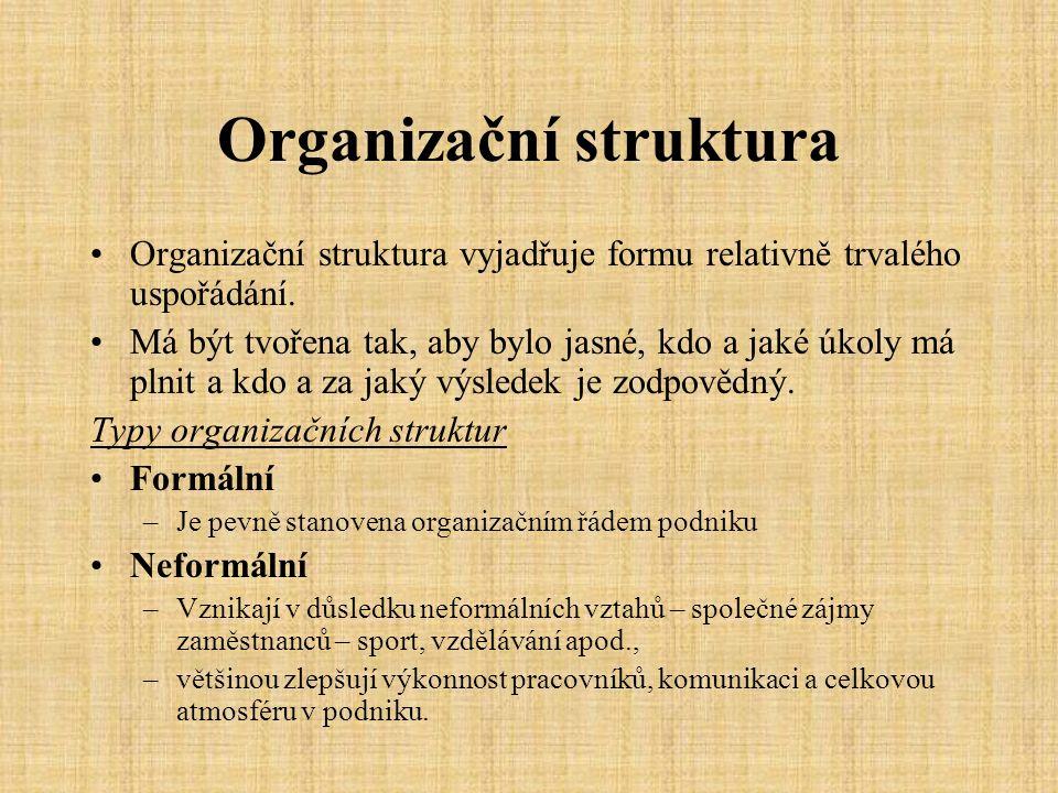 Liniová organizační struktura Je jeden odpovědný pracovník a jednoznačné vazby mezi podřízeným a nadřízeným Vedoucí pracovník je vybaven komplexní odpovědností za jím vedenou organizační jednotku Vedoucí Podřízený APodřízený BPodřízený C