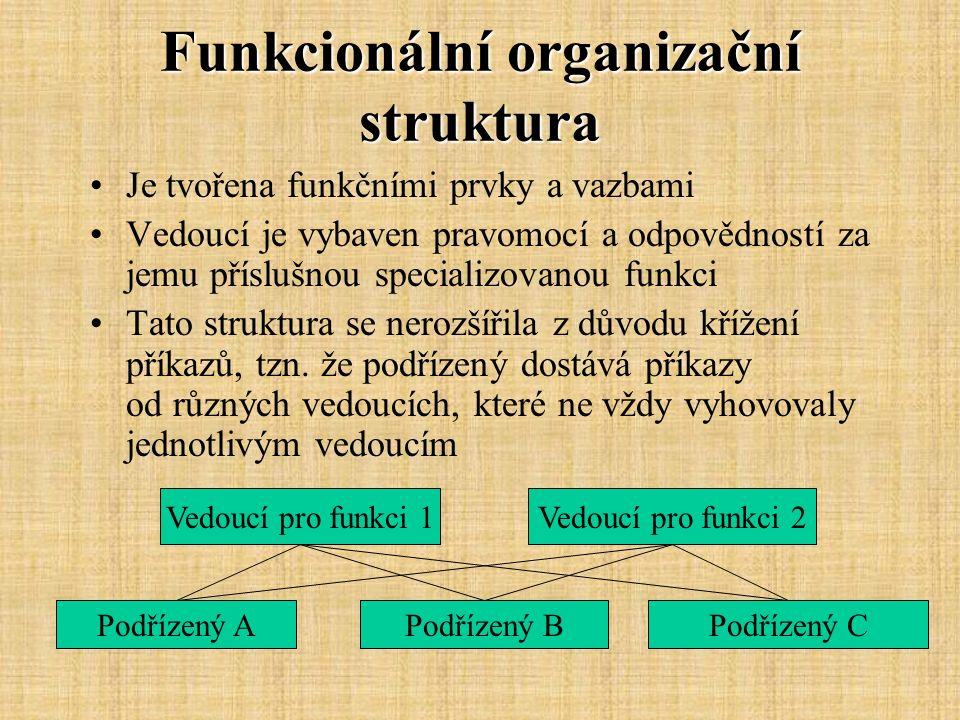 Funkcionální organizační struktura Je tvořena funkčními prvky a vazbami Vedoucí je vybaven pravomocí a odpovědností za jemu příslušnou specializovanou
