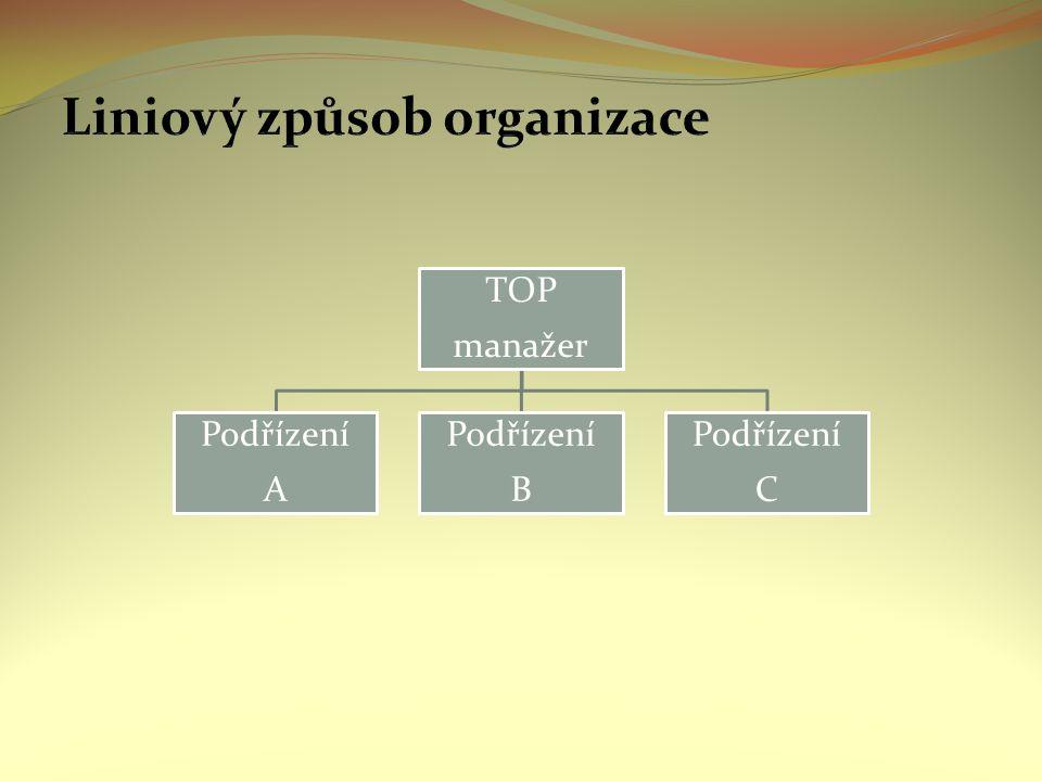TOP manažer Podřízení A Podřízení B Podřízení C