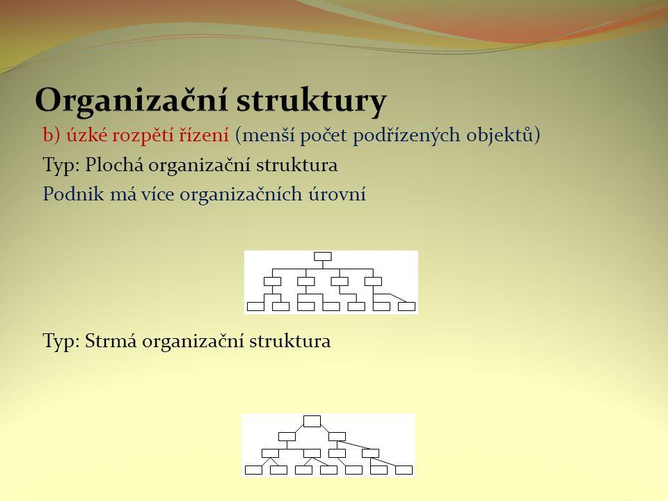 b) úzké rozpětí řízení (menší počet podřízených objektů) Typ: Plochá organizační struktura Podnik má více organizačních úrovní Typ: Strmá organizační struktura