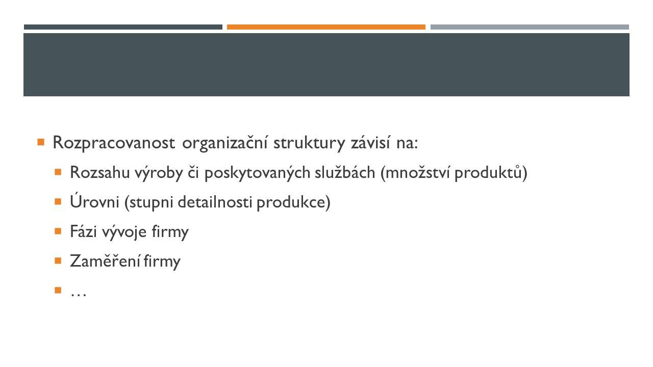  Rozpracovanost organizační struktury závisí na:  Rozsahu výroby či poskytovaných službách (množství produktů)  Úrovni (stupni detailnosti produkce)  Fázi vývoje firmy  Zaměření firmy  …