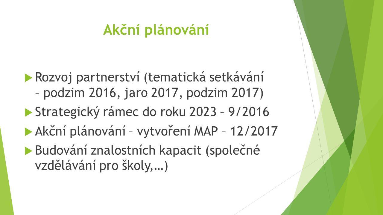 Akční plánování  Rozvoj partnerství (tematická setkávání – podzim 2016, jaro 2017, podzim 2017)  Strategický rámec do roku 2023 – 9/2016  Akční plánování – vytvoření MAP – 12/2017  Budování znalostních kapacit (společné vzdělávání pro školy,…)