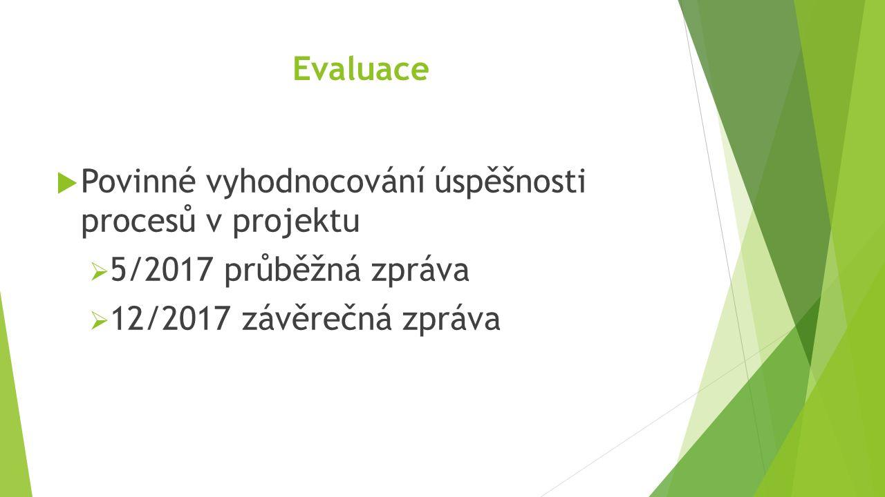 Evaluace  Povinné vyhodnocování úspěšnosti procesů v projektu  5/2017 průběžná zpráva  12/2017 závěrečná zpráva
