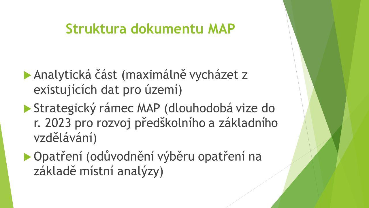 Struktura dokumentu MAP  Analytická část (maximálně vycházet z existujících dat pro území)  Strategický rámec MAP (dlouhodobá vize do r.