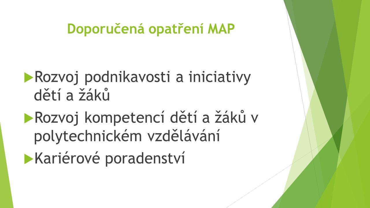 Doporučená opatření MAP  Rozvoj podnikavosti a iniciativy dětí a žáků  Rozvoj kompetencí dětí a žáků v polytechnickém vzdělávání  Kariérové poradenství