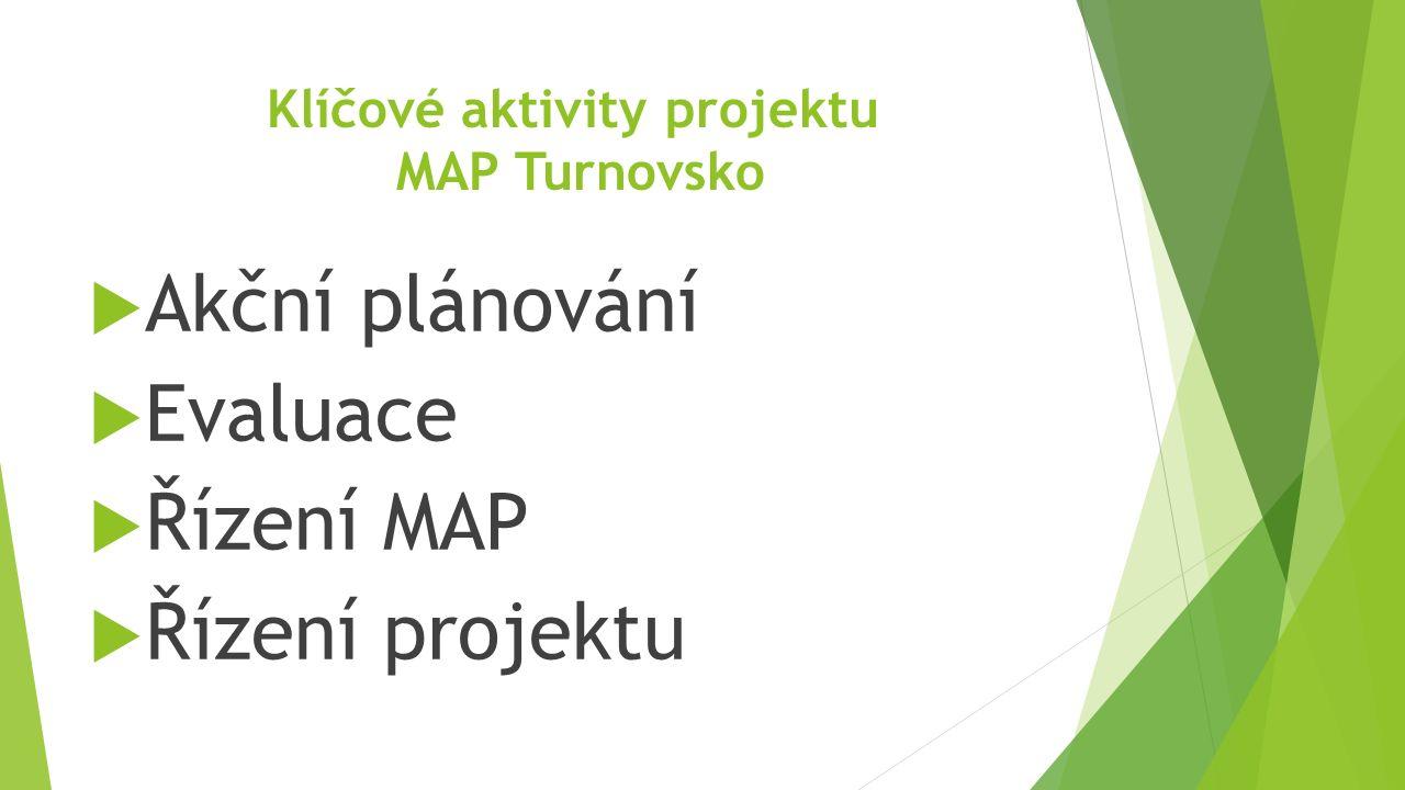 Klíčové aktivity projektu MAP Turnovsko  Akční plánování  Evaluace  Řízení MAP  Řízení projektu