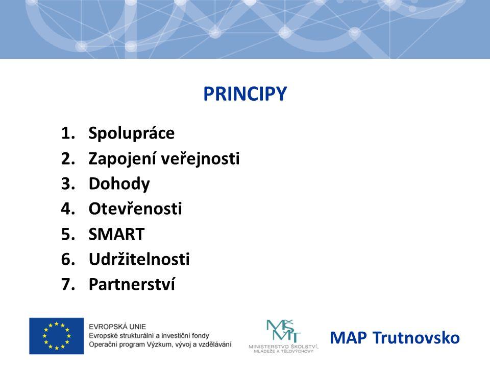PRINCIPY 1.Spolupráce 2.Zapojení veřejnosti 3.Dohody 4.Otevřenosti 5.SMART 6.Udržitelnosti 7.Partnerství MAP Trutnovsko